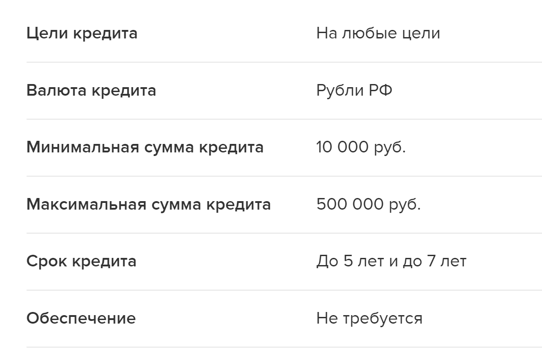 оформить заявку на кредит райффайзенбанк онлайн